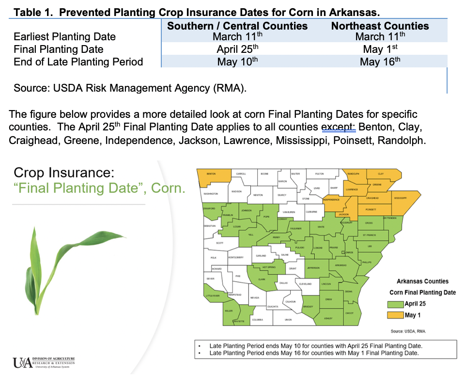 Table 1.  Prevented Planting Crop Insurance Dates for Corn in Arkansas.